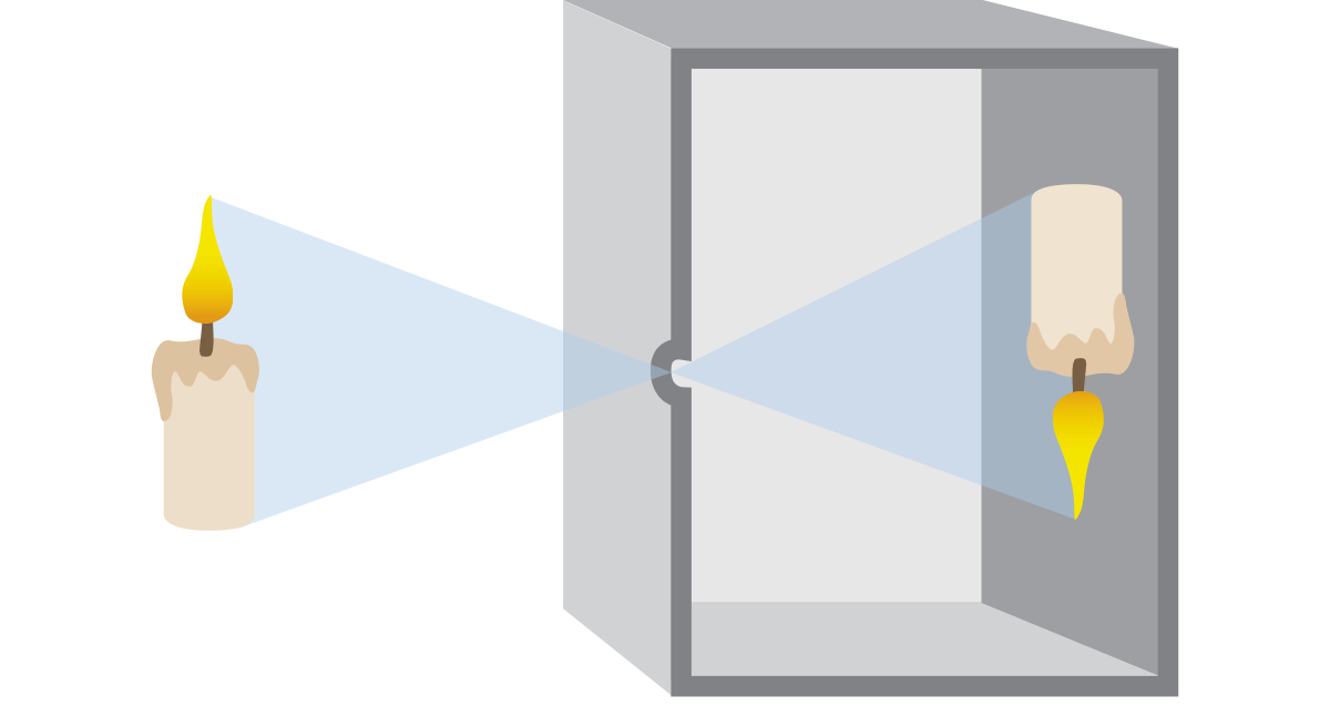 Working principle of a camera obscura.