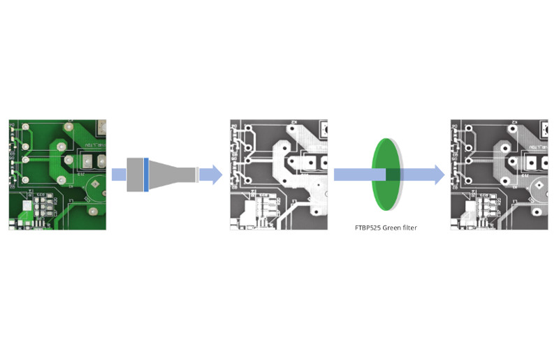<h3>PCB Inspection:</h3>The layout of the printed circuit would be difficult to distinguish without the filter. A high transmission green band pass filterincreases contrast and improves system accuracy.