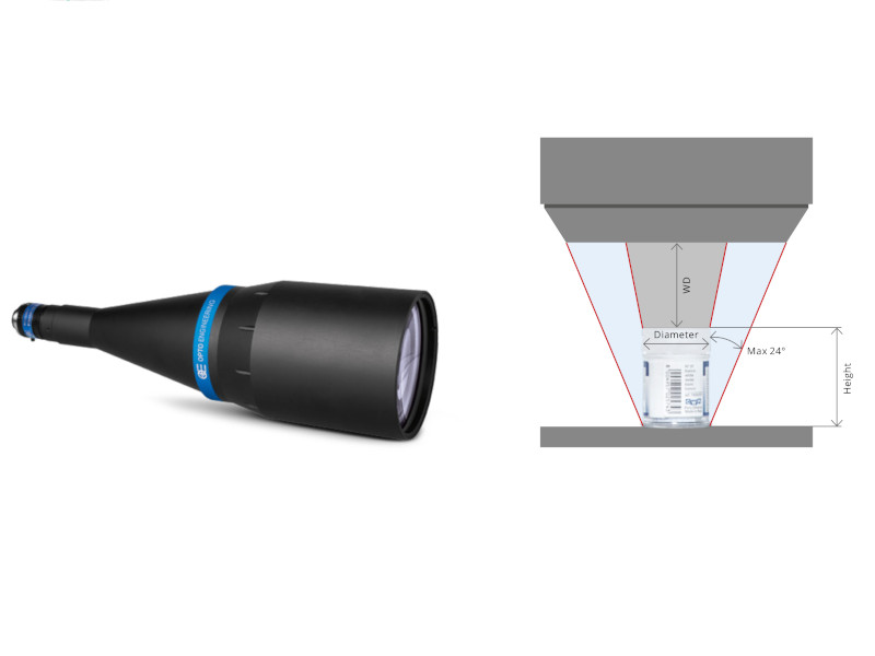 PC13030XS by Opto Engineering® (left) and a schematic of the working principle (right)