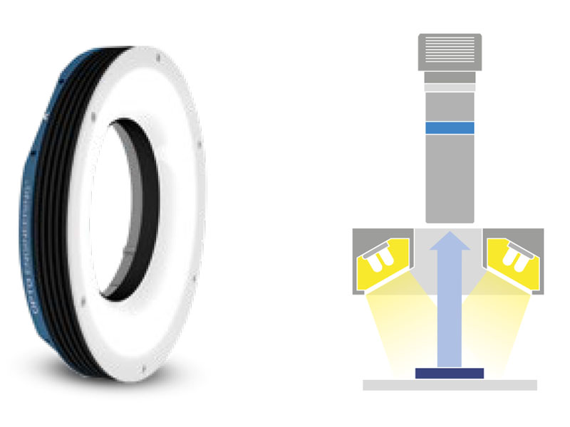LTRNHP210W20 high-power LED ring light by Opto Engineering® (left) and a schematic of its lighting structure (right)