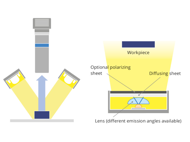 Lighting structure