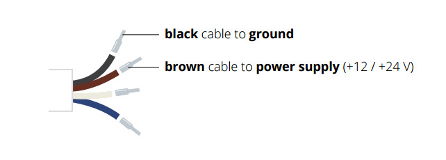 Cable connect standard