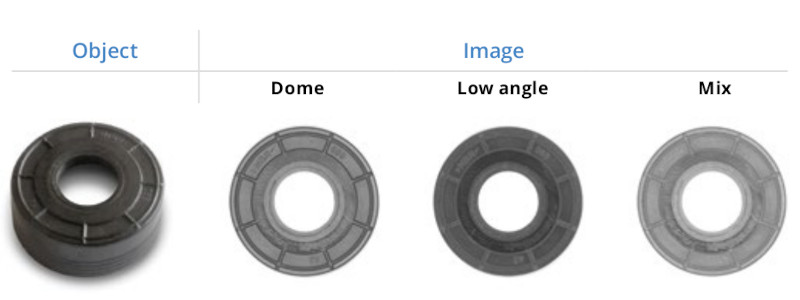 Surface inspection of rubber, plastic and metal sealings with LTDMLA series: the mixing of dome and low angle light achieves the best image contrast.