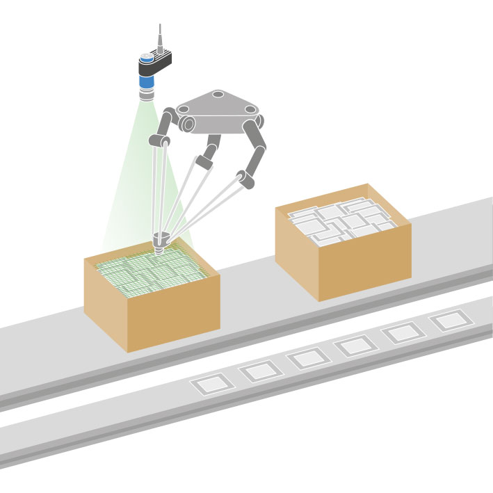 Robot guidance for fast pick and place
