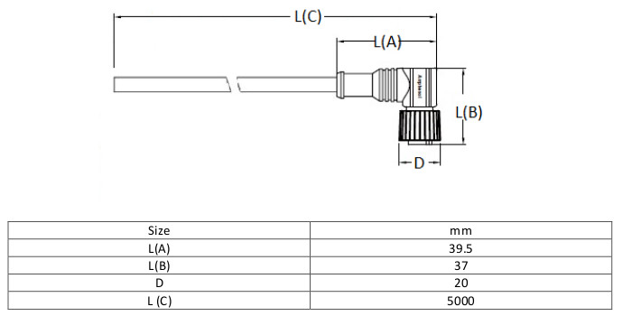 cable dimensions
