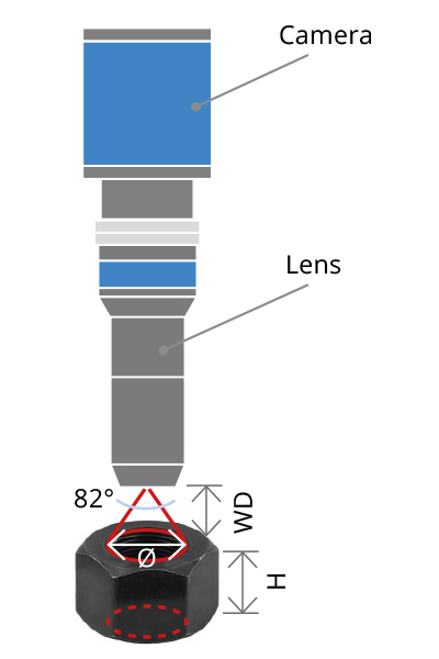 PCHI series features 82° view angle and can image both the inner walls and the bottom of cavities.